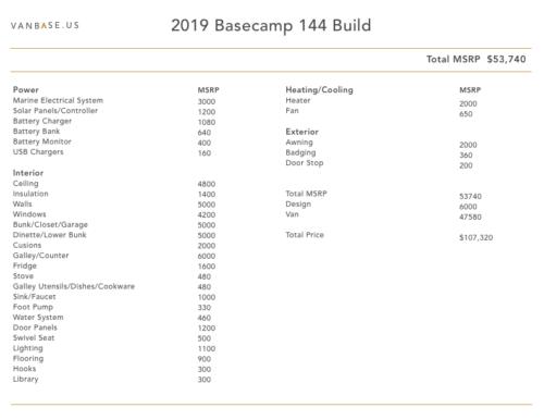 Basecamp 144 MSRP